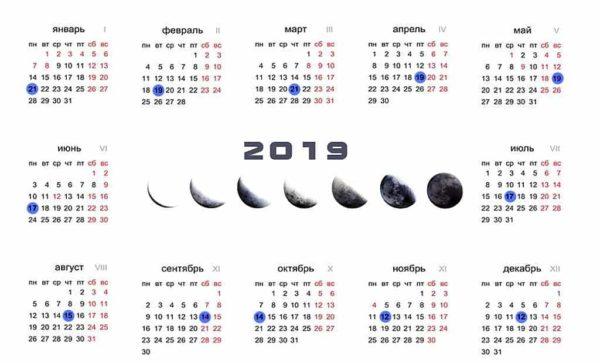 Советы для удачного начала весны 2019 по Лунному календарю