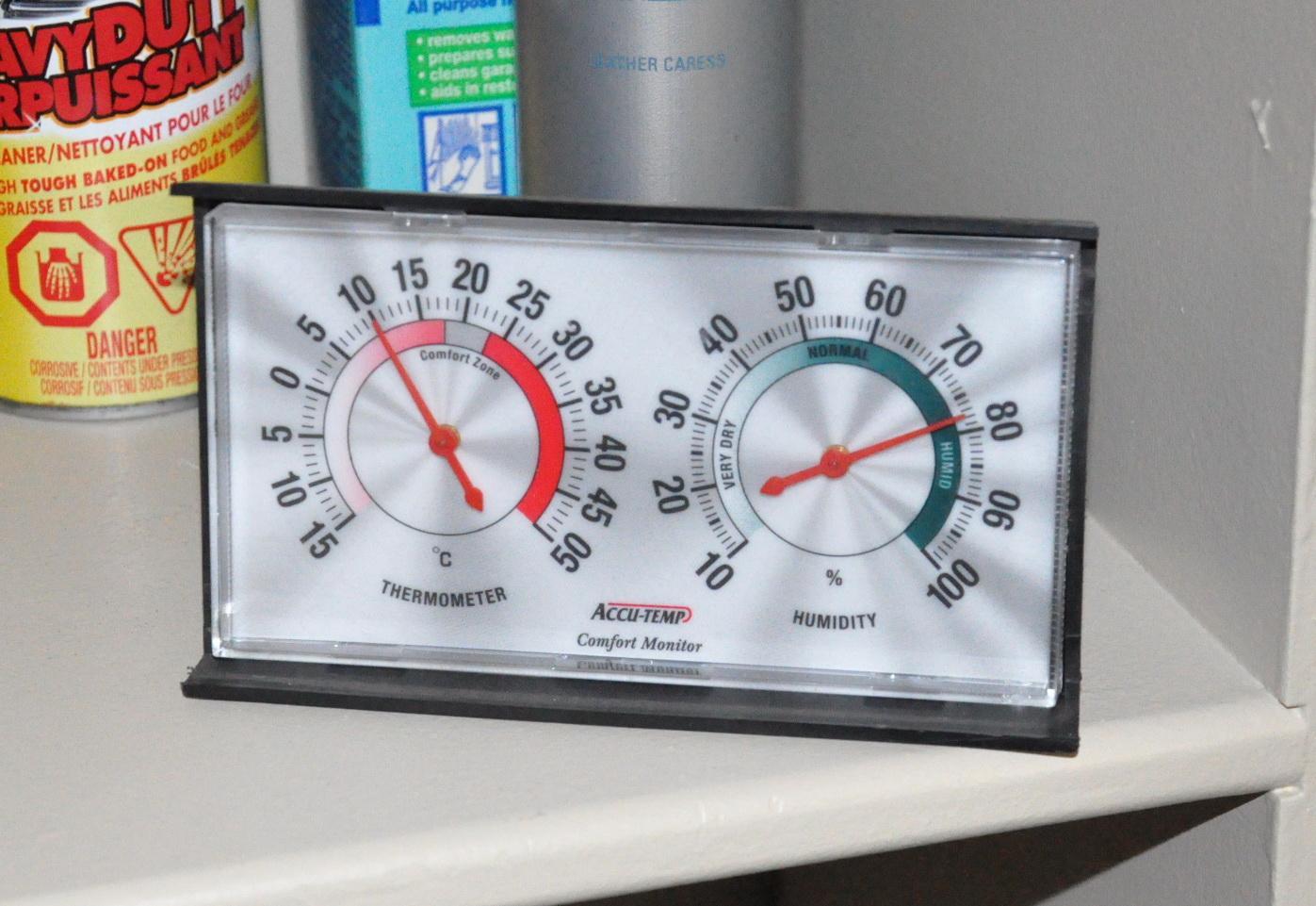 Влажность в помещении