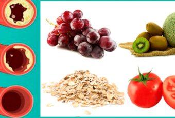 Какие продукты приводят к закупорке сосудов